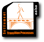 Settlement and Transition Processes